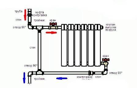 Однотрубная система отопления-диагонольное подключение