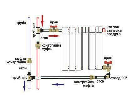 Двухтрубная система отопления-диагонольное подключение